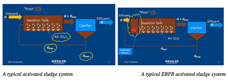 diagram-EBPR