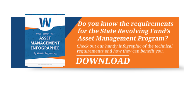 Asset Management Infographic CTA